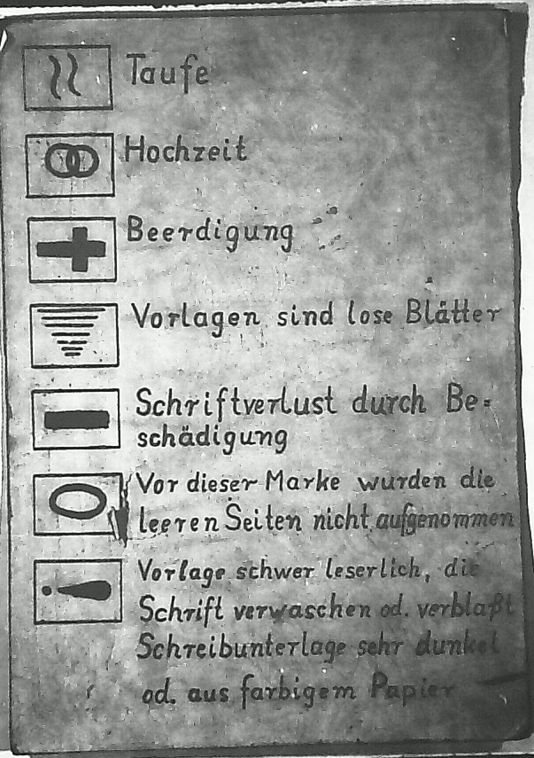 Reading German Church Records
